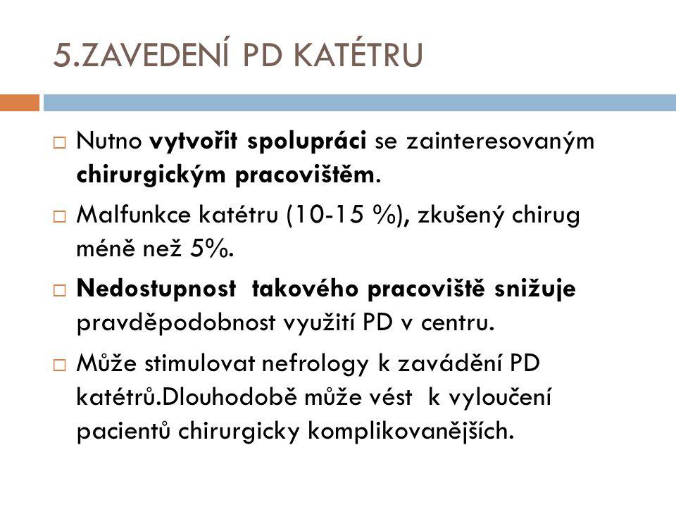 5.ZAVEDENÍ PD KATÉTRU Nutno vytvořit spolupráci se zainteresovaným chirurgickým pracovištěm.