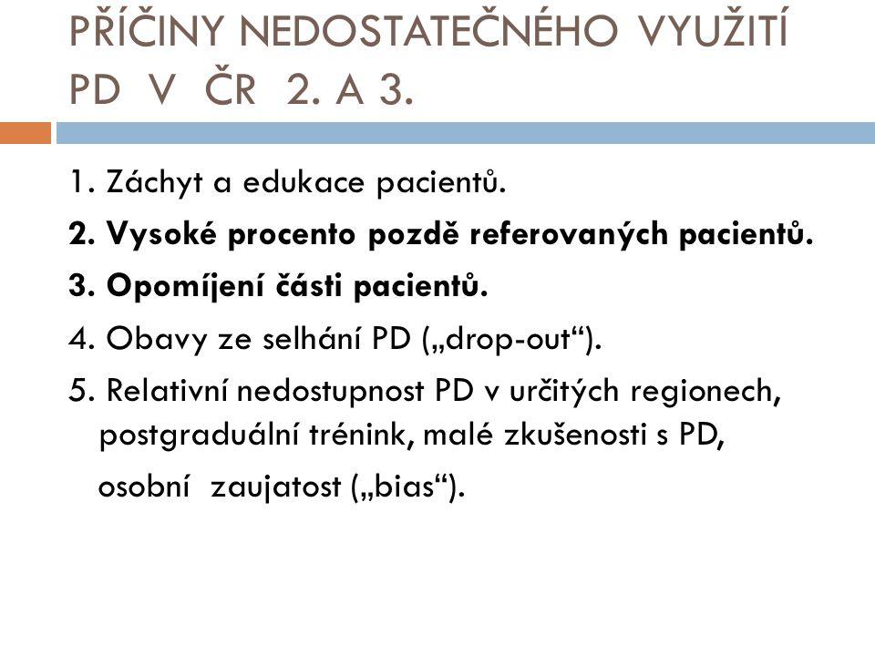 PŘÍČINY NEDOSTATEČNÉHO VYUŽITÍ PD V ČR 2. A 3.