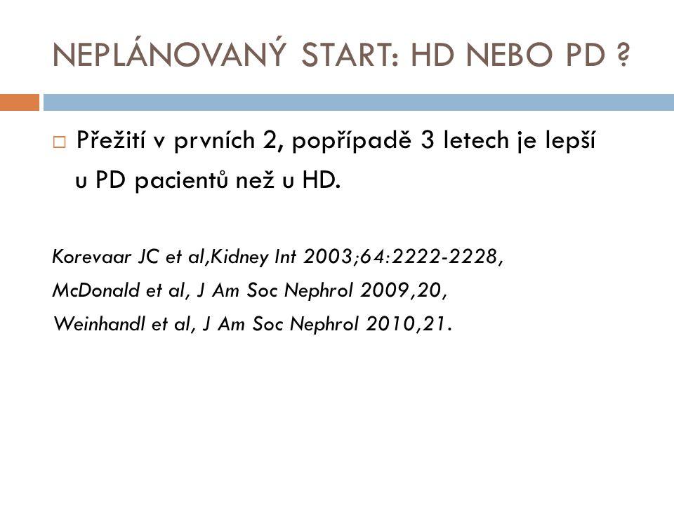 NEPLÁNOVANÝ START: HD NEBO PD