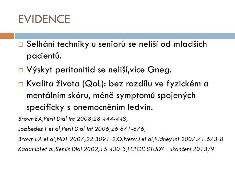 EVIDENCE Selhání techniky u seniorů se neliší od mladších pacientů.