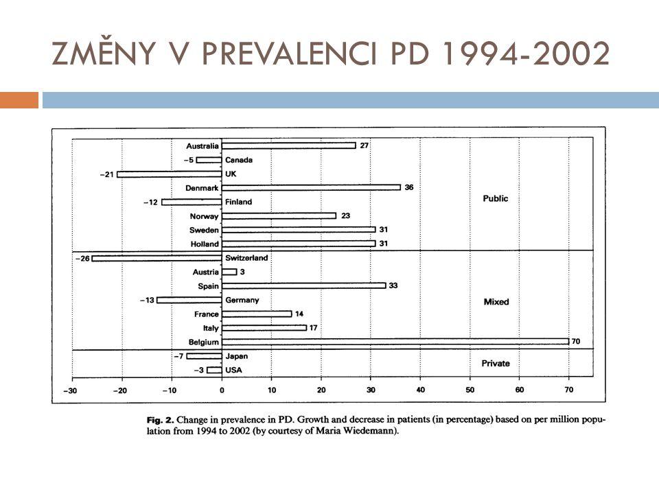 ZMĚNY V PREVALENCI PD 1994-2002