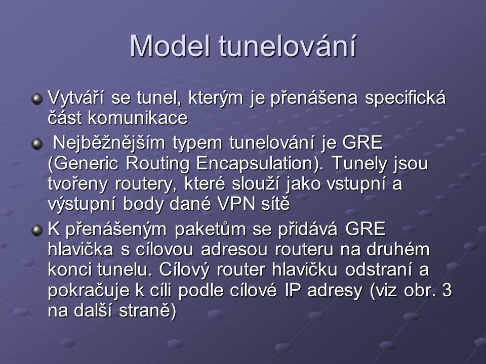 Model tunelování Vytváří se tunel, kterým je přenášena specifická část komunikace.