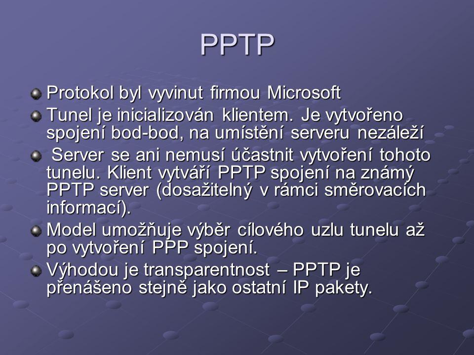 PPTP Protokol byl vyvinut firmou Microsoft