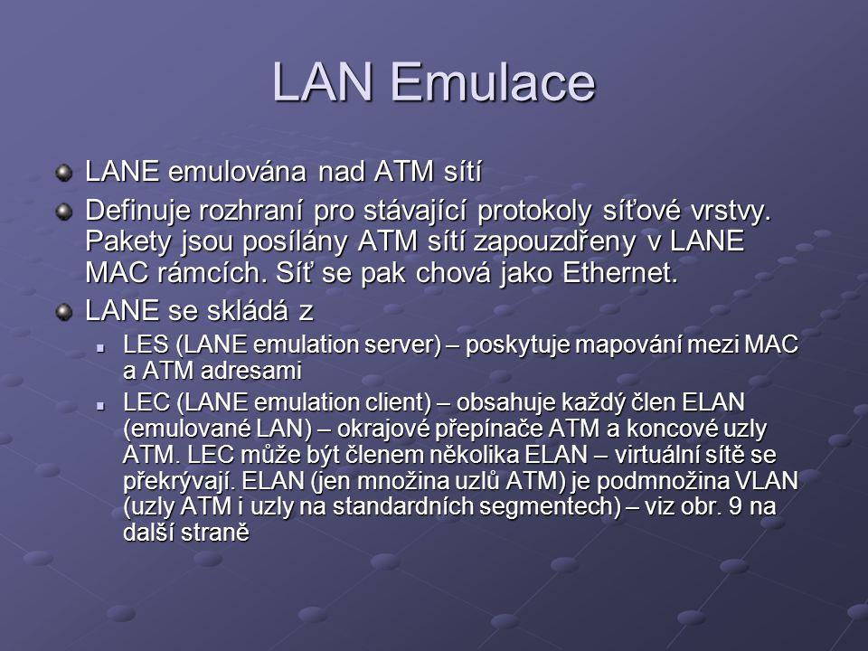 LAN Emulace LANE emulována nad ATM sítí