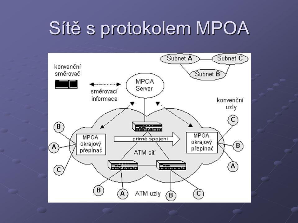 Sítě s protokolem MPOA