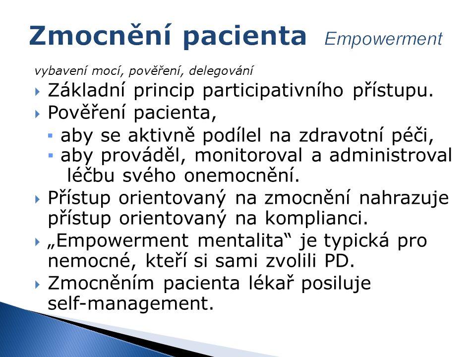 Zmocnění pacienta Empowerment