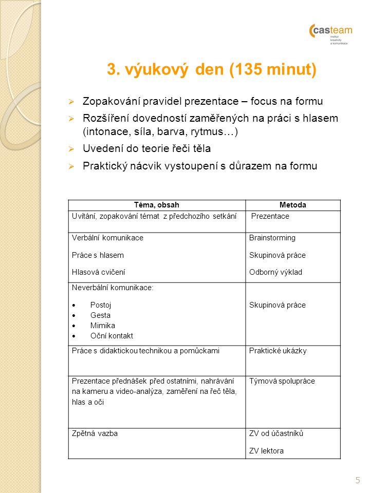 3. výukový den (135 minut) Zopakování pravidel prezentace – focus na formu.