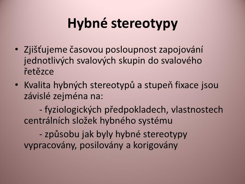 Hybné stereotypy Zjišťujeme časovou posloupnost zapojování jednotlivých svalových skupin do svalového řetězce.