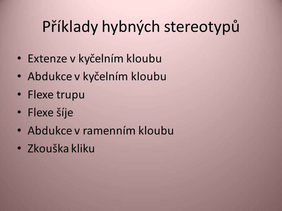 Příklady hybných stereotypů