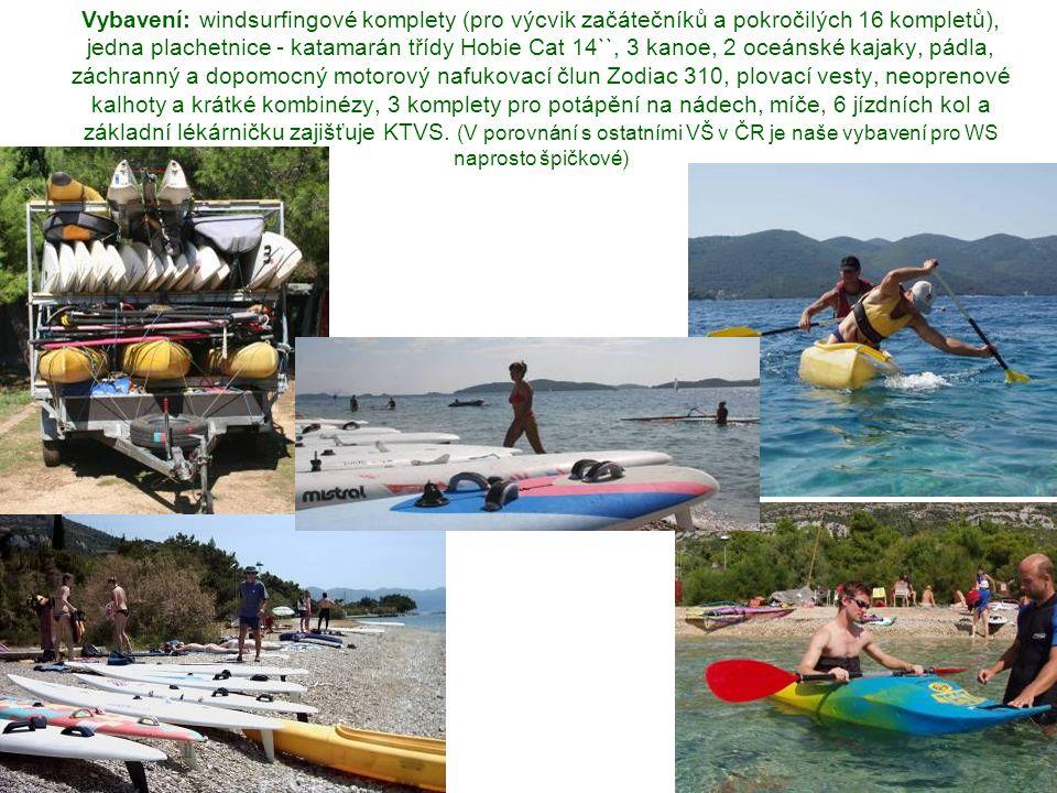 Vybavení: windsurfingové komplety (pro výcvik začátečníků a pokročilých 16 kompletů), jedna plachetnice - katamarán třídy Hobie Cat 14``, 3 kanoe, 2 oceánské kajaky, pádla, záchranný a dopomocný motorový nafukovací člun Zodiac 310, plovací vesty, neoprenové kalhoty a krátké kombinézy, 3 komplety pro potápění na nádech, míče, 6 jízdních kol a základní lékárničku zajišťuje KTVS.