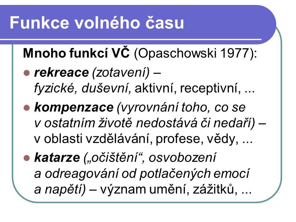 Funkce volného času Mnoho funkcí VČ (Opaschowski 1977):