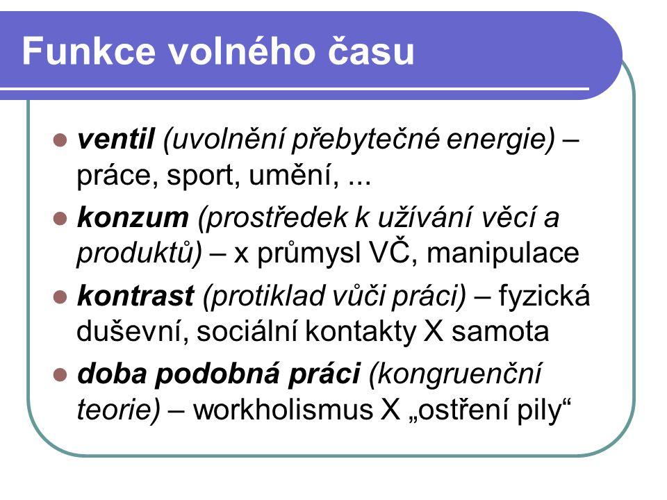 Funkce volného času ventil (uvolnění přebytečné energie) – práce, sport, umění, ...