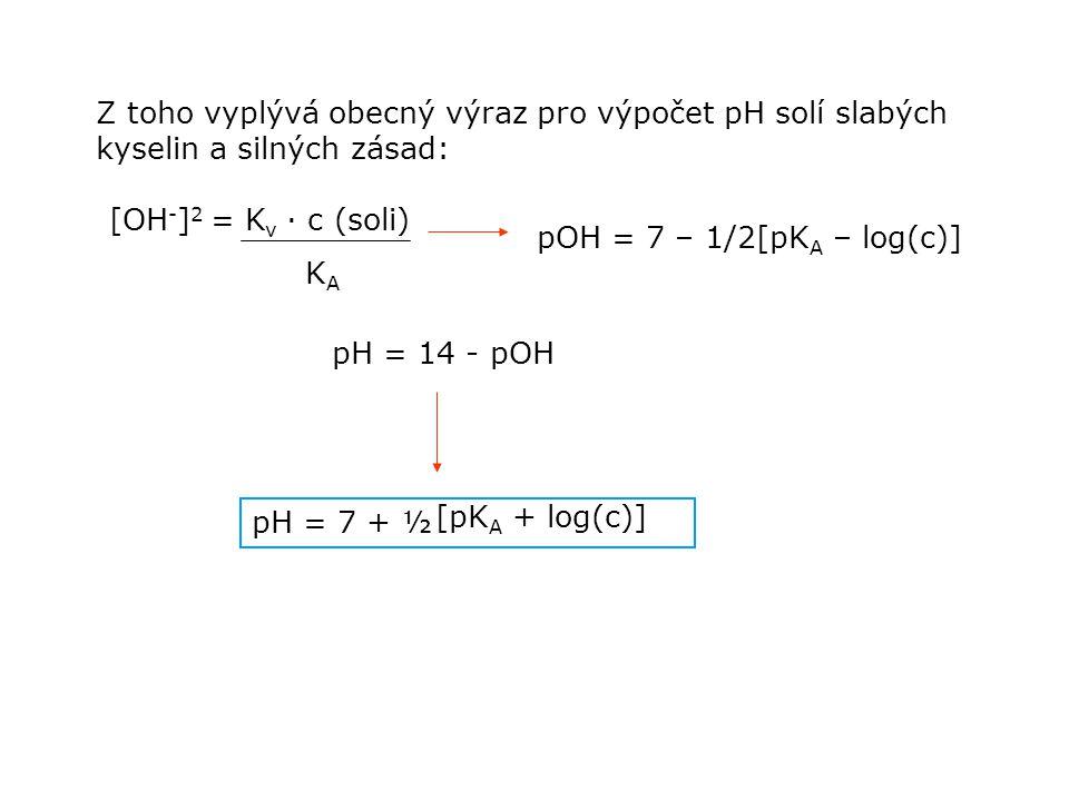 Z toho vyplývá obecný výraz pro výpočet pH solí slabých kyselin a silných zásad: