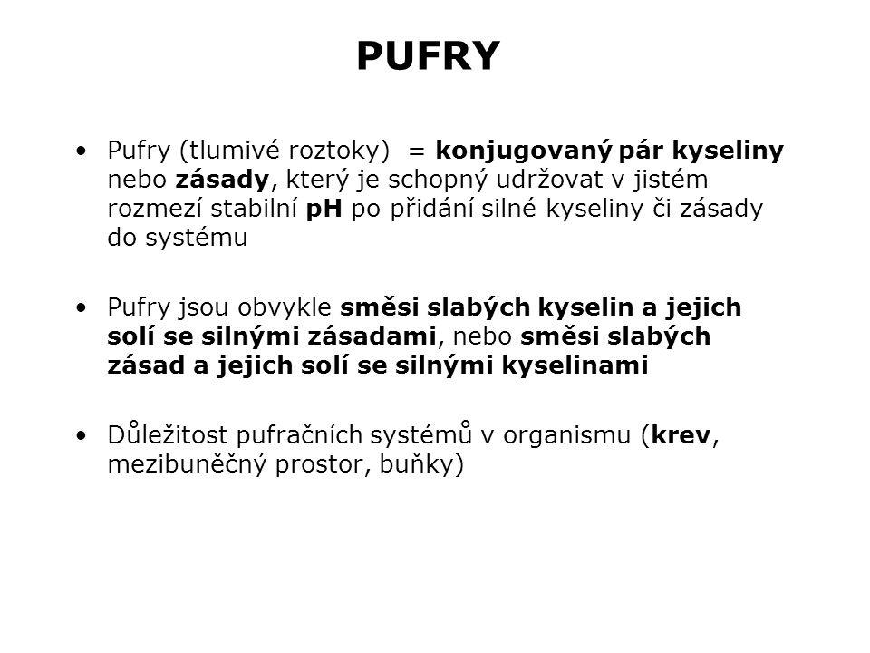 PUFRY