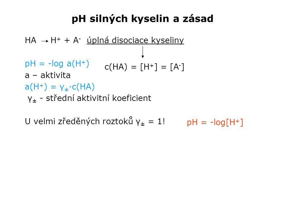pH silných kyselin a zásad