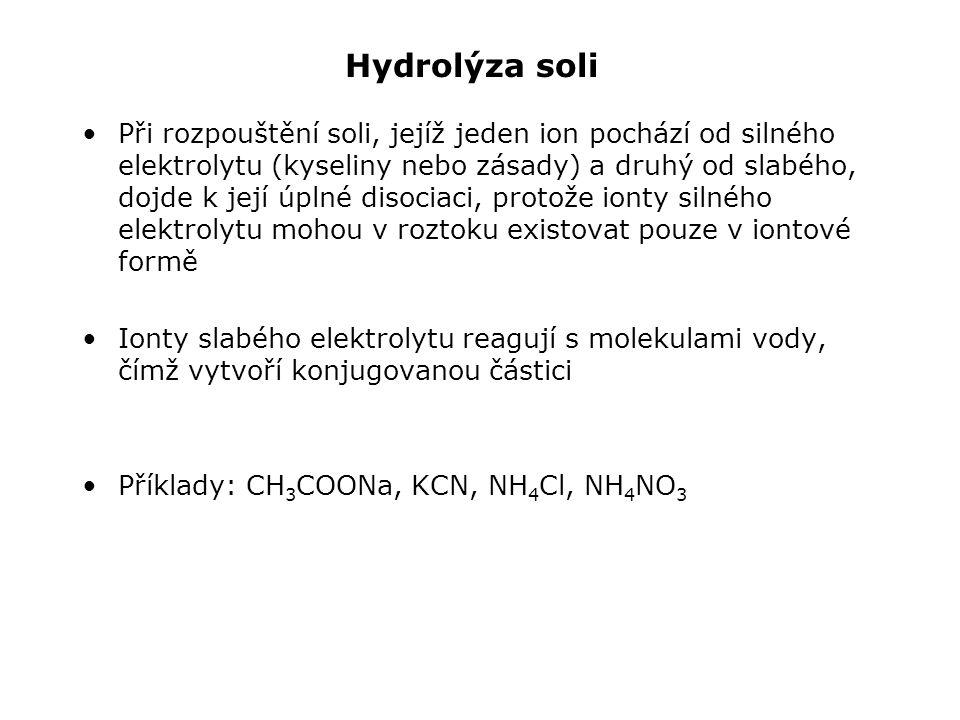 Hydrolýza soli