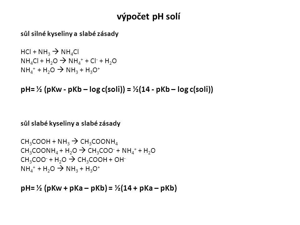 výpočet pH solí sůl silné kyseliny a slabé zásady. HCl + NH3  NH4Cl. NH4Cl + H2O  NH4+ + Cl- + H2O.