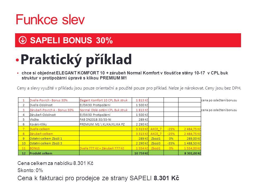 Funkce slev Praktický příklad SAPELI BONUS 30% 2020