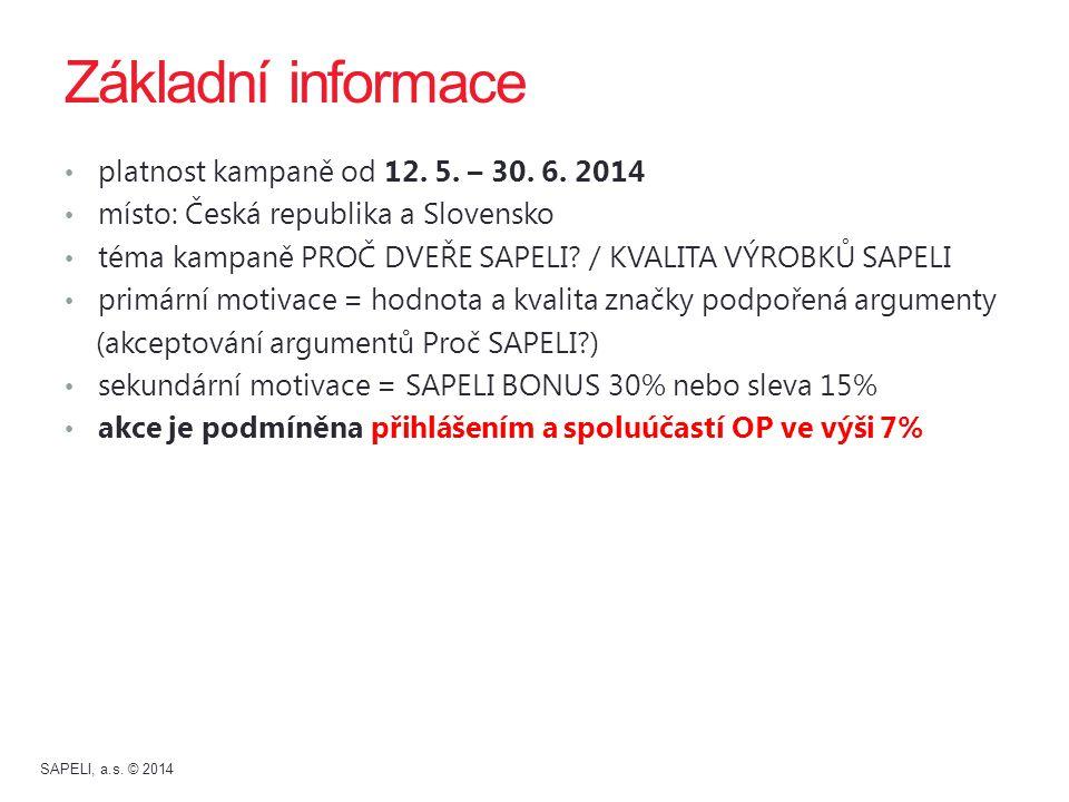 Základní informace platnost kampaně od 12. 5. – 30. 6. 2014