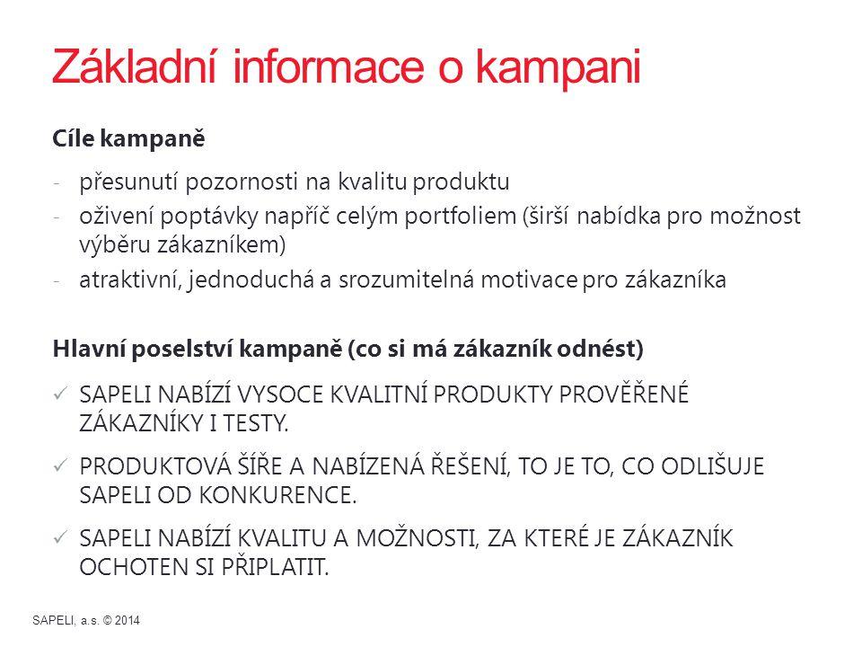 Základní informace o kampani