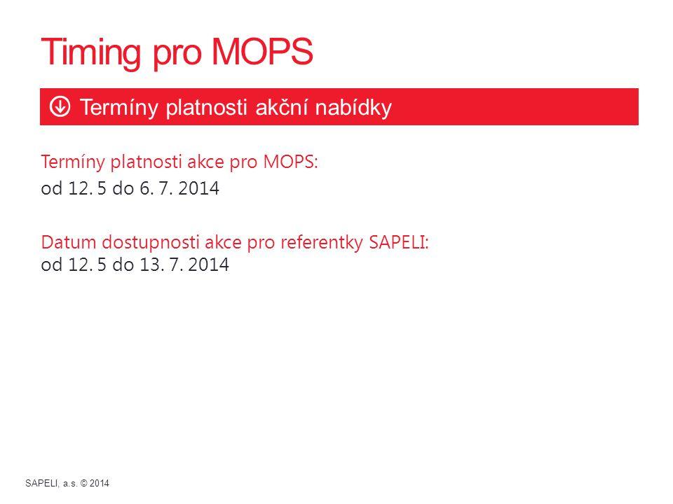 Timing pro MOPS Termíny platnosti akční nabídky