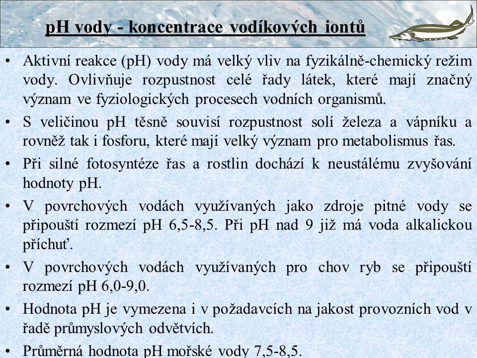 pH vody - koncentrace vodíkových iontů