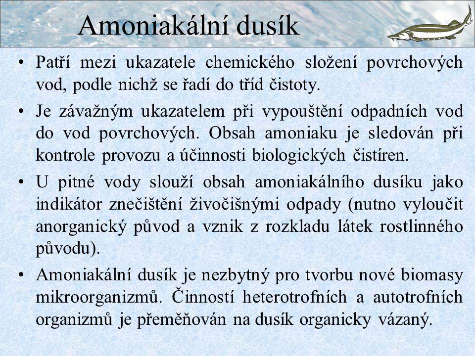 Amoniakální dusík Patří mezi ukazatele chemického složení povrchových vod, podle nichž se řadí do tříd čistoty.