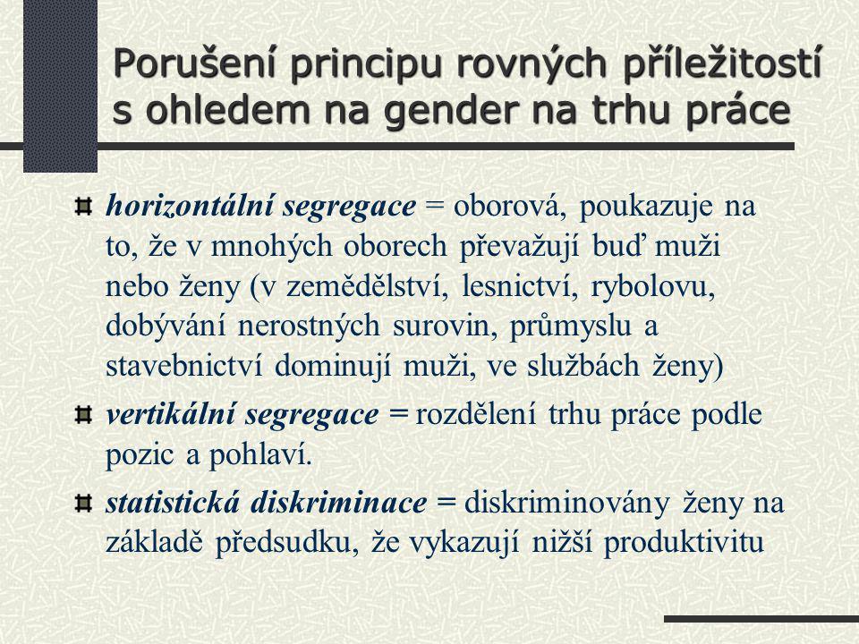 Porušení principu rovných příležitostí s ohledem na gender na trhu práce