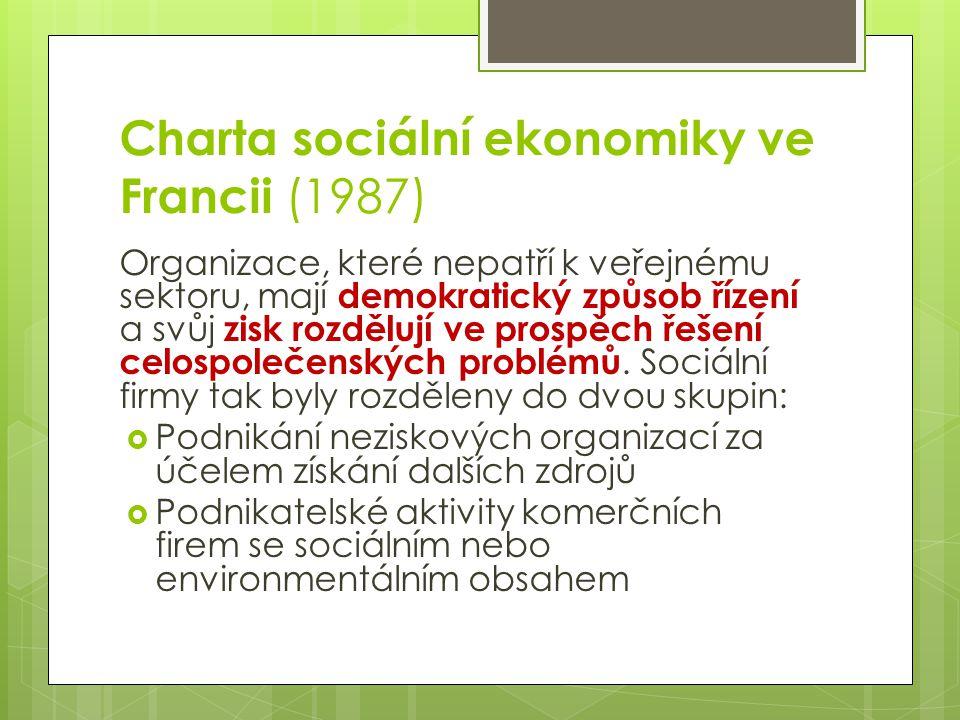 Charta sociální ekonomiky ve Francii (1987)