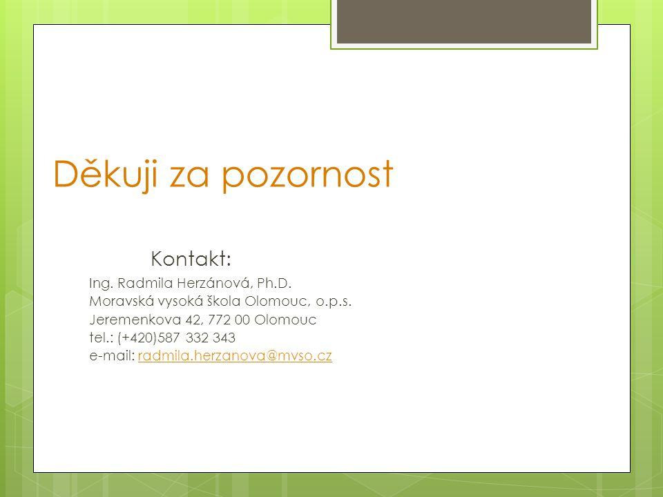 Děkuji za pozornost Kontakt: Ing. Radmila Herzánová, Ph.D.