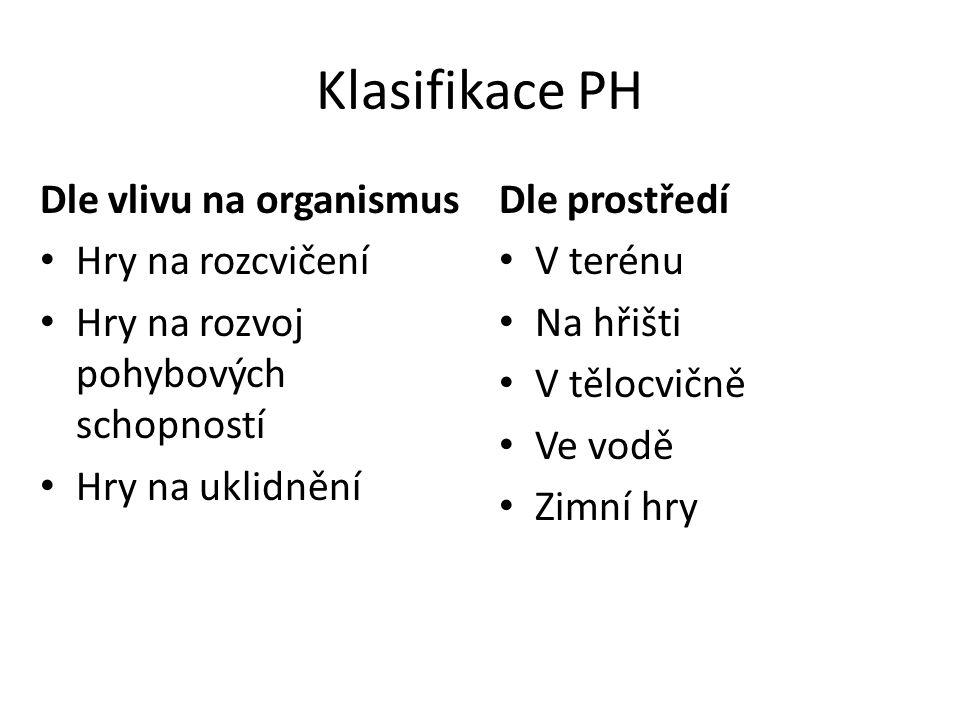 Klasifikace PH Dle vlivu na organismus Dle prostředí Hry na rozcvičení