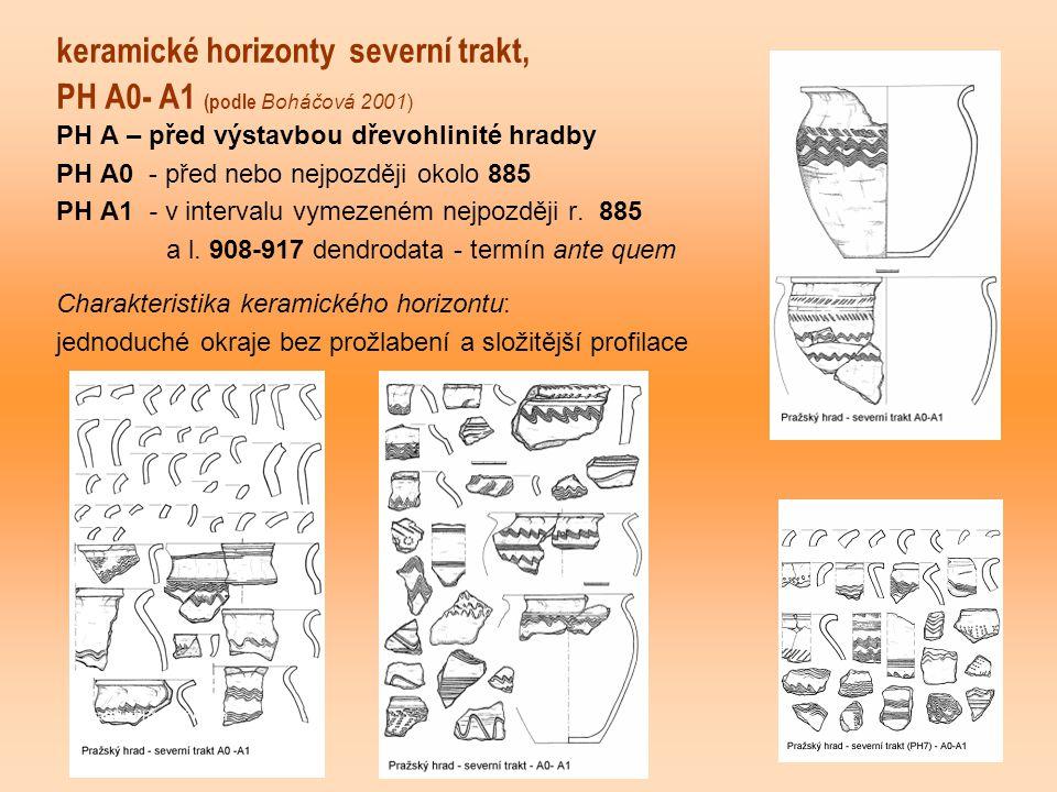 keramické horizonty severní trakt, PH A0- A1 (podle Boháčová 2001)