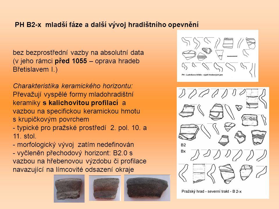 PH B2-x mladší fáze a další vývoj hradištního opevnění