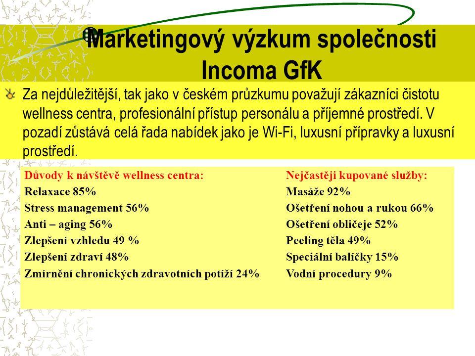 Marketingový výzkum společnosti Incoma GfK