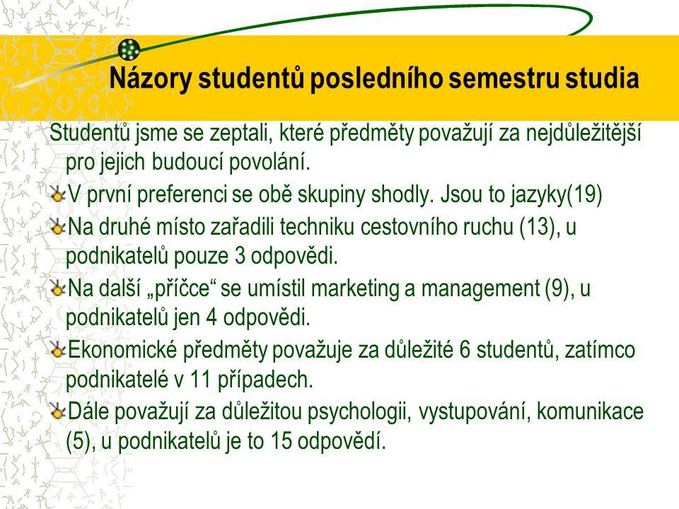 Názory studentů posledního semestru studia