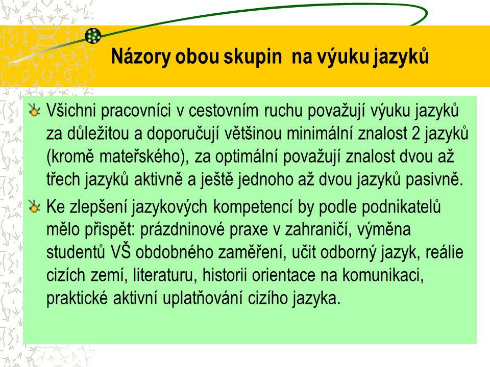 Názory obou skupin na výuku jazyků