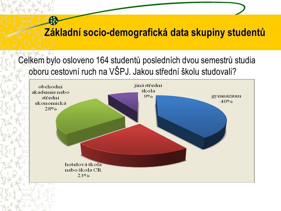 Základní socio-demografická data skupiny studentů