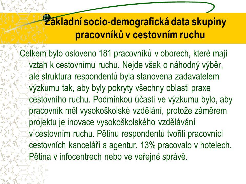 Základní socio-demografická data skupiny pracovníků v cestovním ruchu
