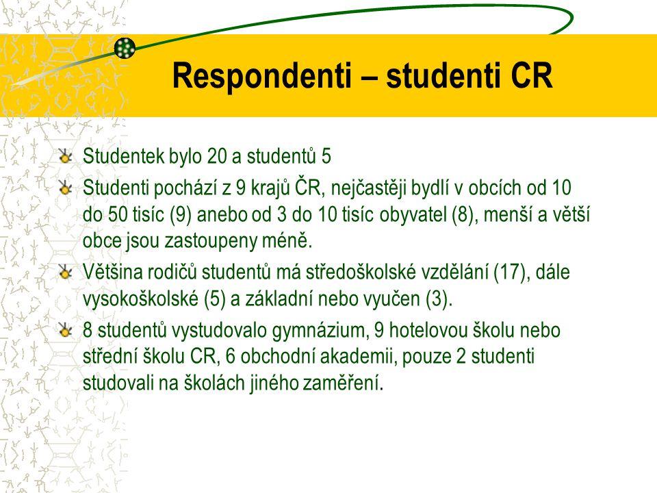 Respondenti – studenti CR