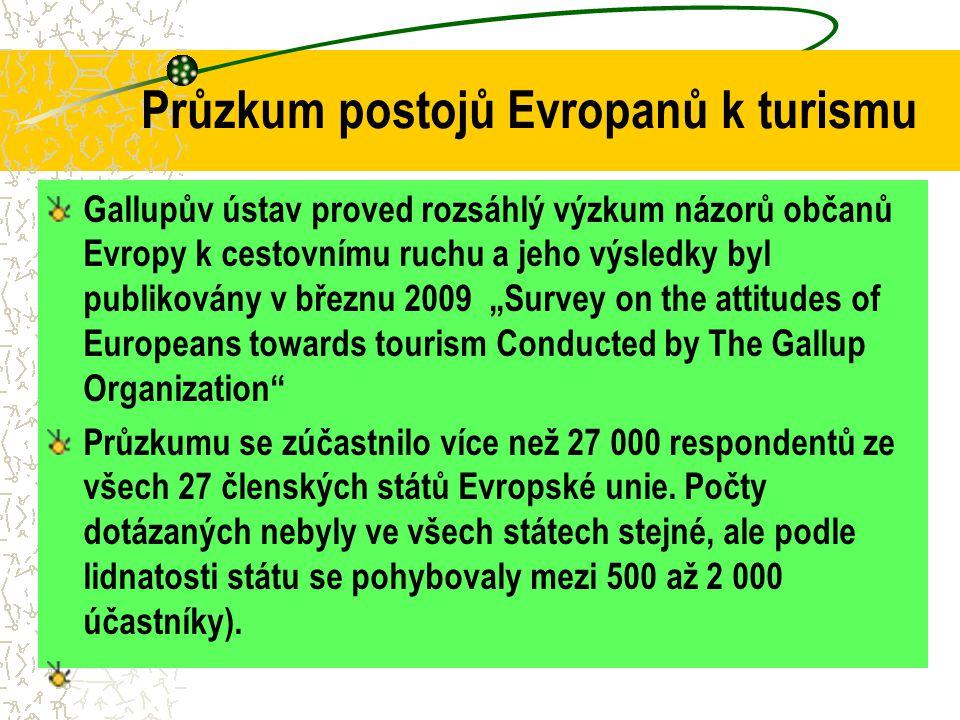 Průzkum postojů Evropanů k turismu