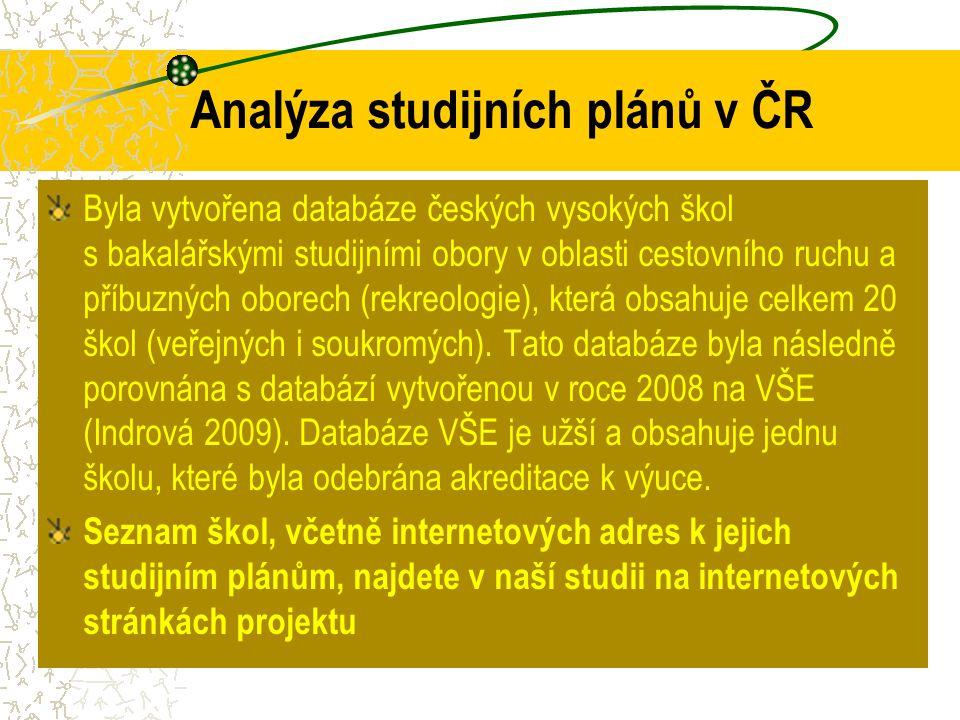 Analýza studijních plánů v ČR