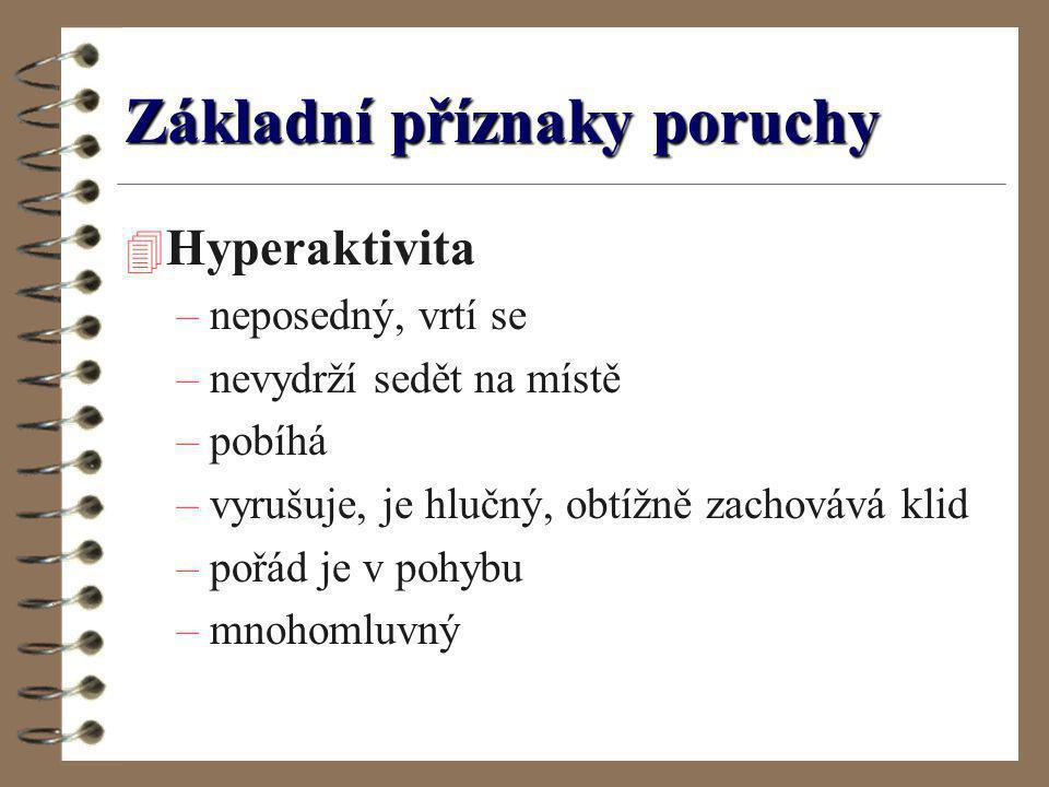 Základní příznaky poruchy
