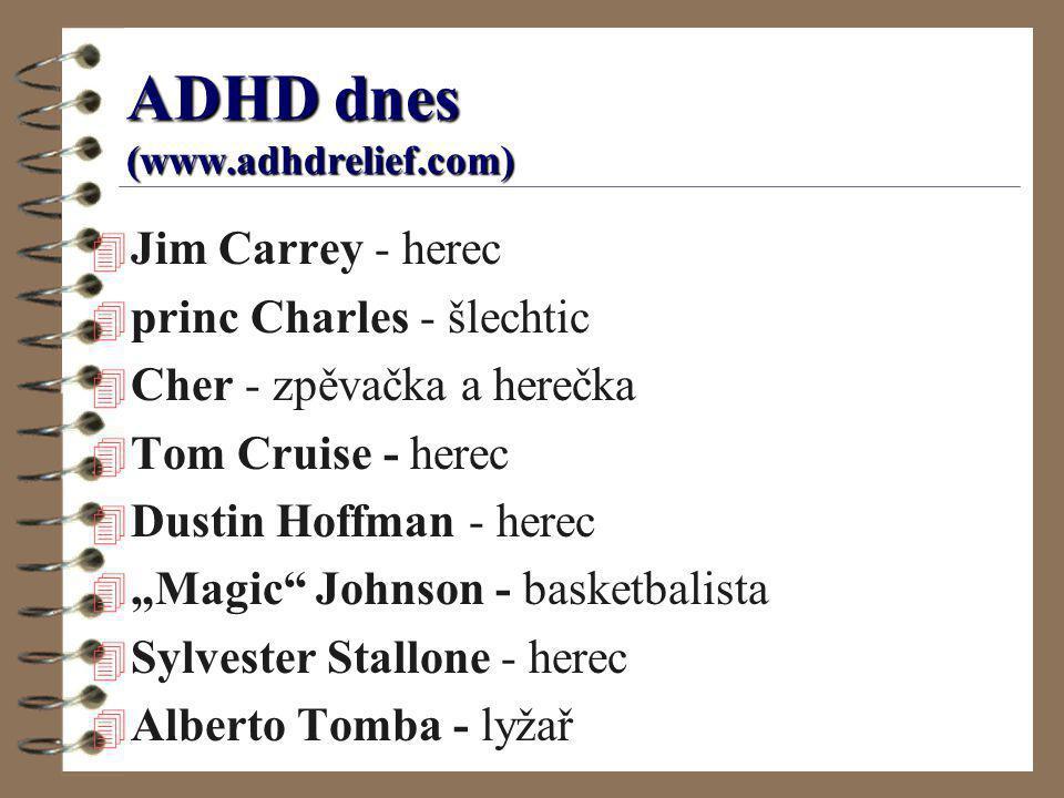 ADHD dnes (www.adhdrelief.com)