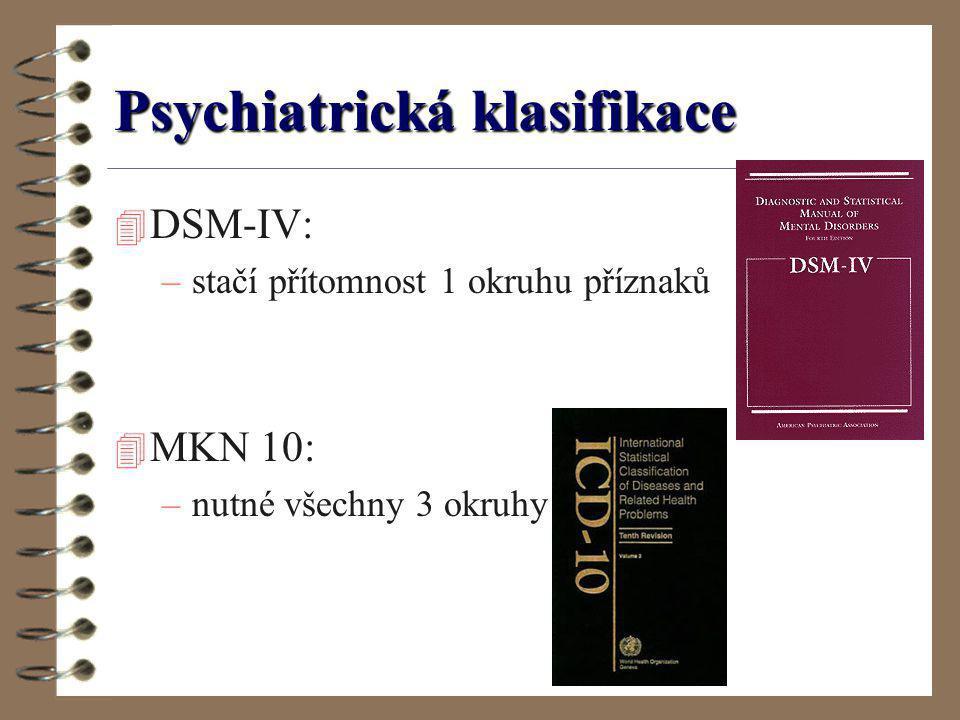 Psychiatrická klasifikace