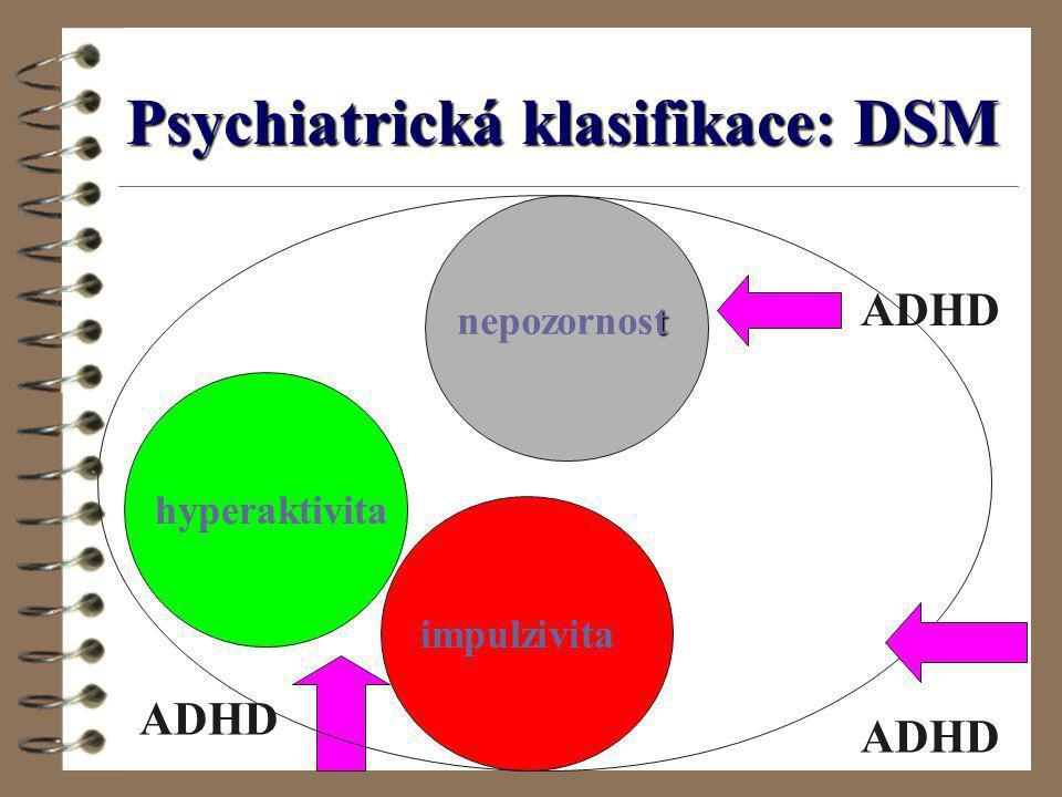 Psychiatrická klasifikace: DSM