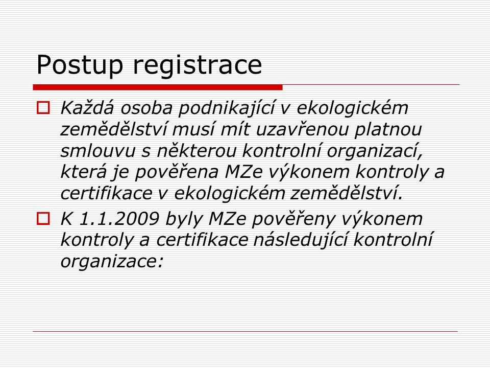 Postup registrace