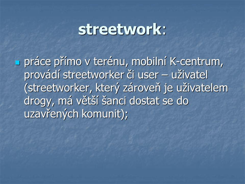 streetwork: