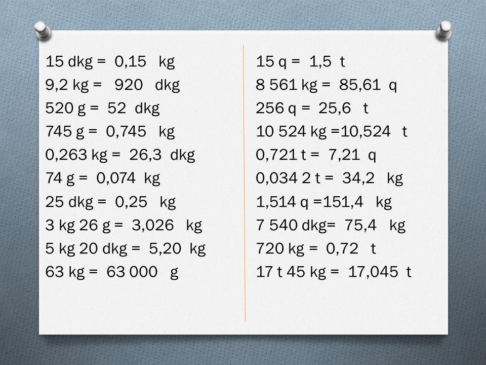 15 dkg = 0,15 kg 9,2 kg = 920 dkg 520 g = 52 dkg 745 g = 0,745 kg 0,263 kg = 26,3 dkg 74 g = 0,074 kg 25 dkg = 0,25 kg 3 kg 26 g = 3,026 kg 5 kg 20 dkg = 5,20 kg 63 kg = 63 000 g