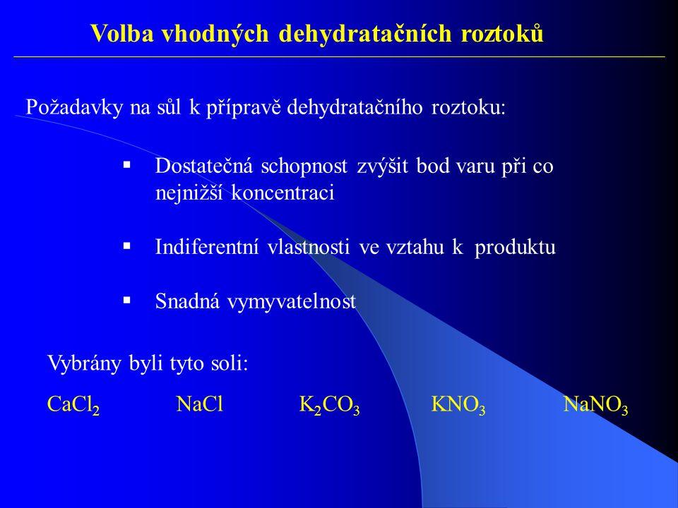 Volba vhodných dehydratačních roztoků