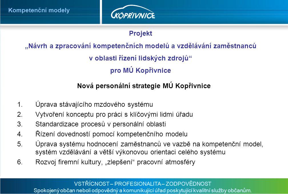 Nová personální strategie MÚ Kopřivnice